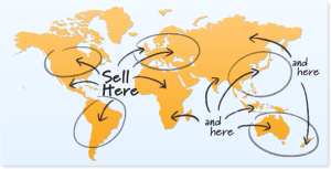Overcoming Your Fears of Selling Internationally via FBA Global Export